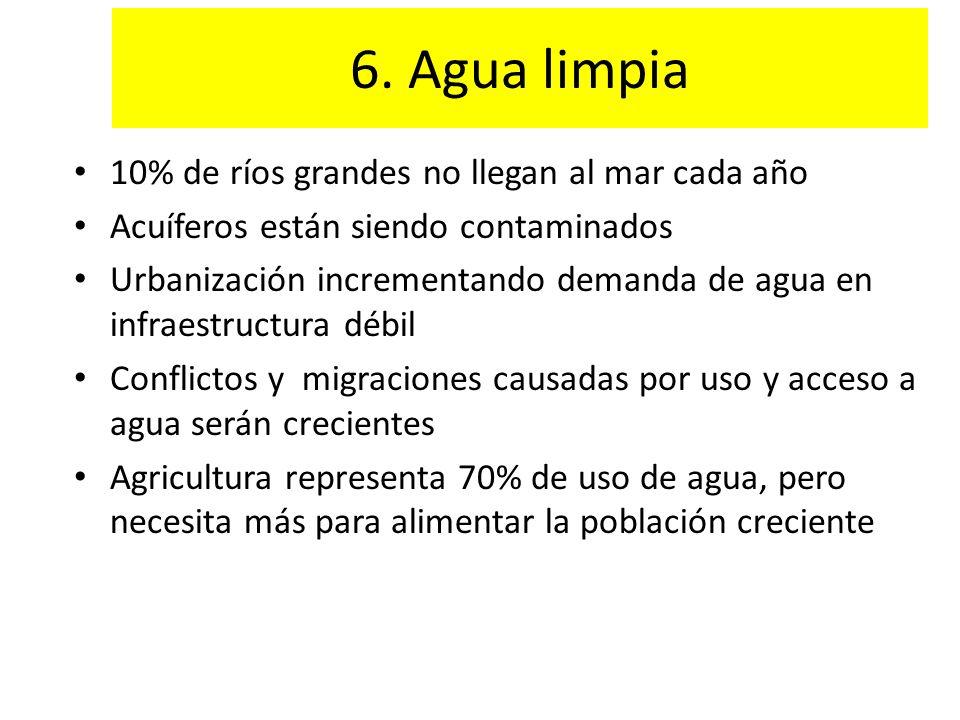 6. Agua limpia 10% de ríos grandes no llegan al mar cada año Acuíferos están siendo contaminados Urbanización incrementando demanda de agua en infraes