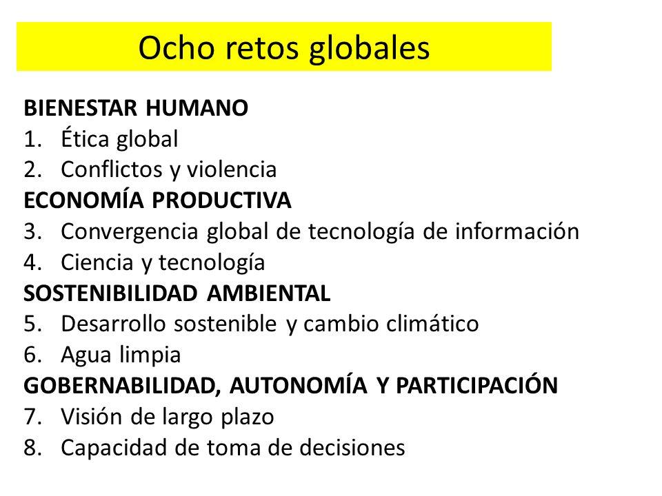Ocho retos globales BIENESTAR HUMANO 1.Ética global 2.Conflictos y violencia ECONOMÍA PRODUCTIVA 3.Convergencia global de tecnología de información 4.