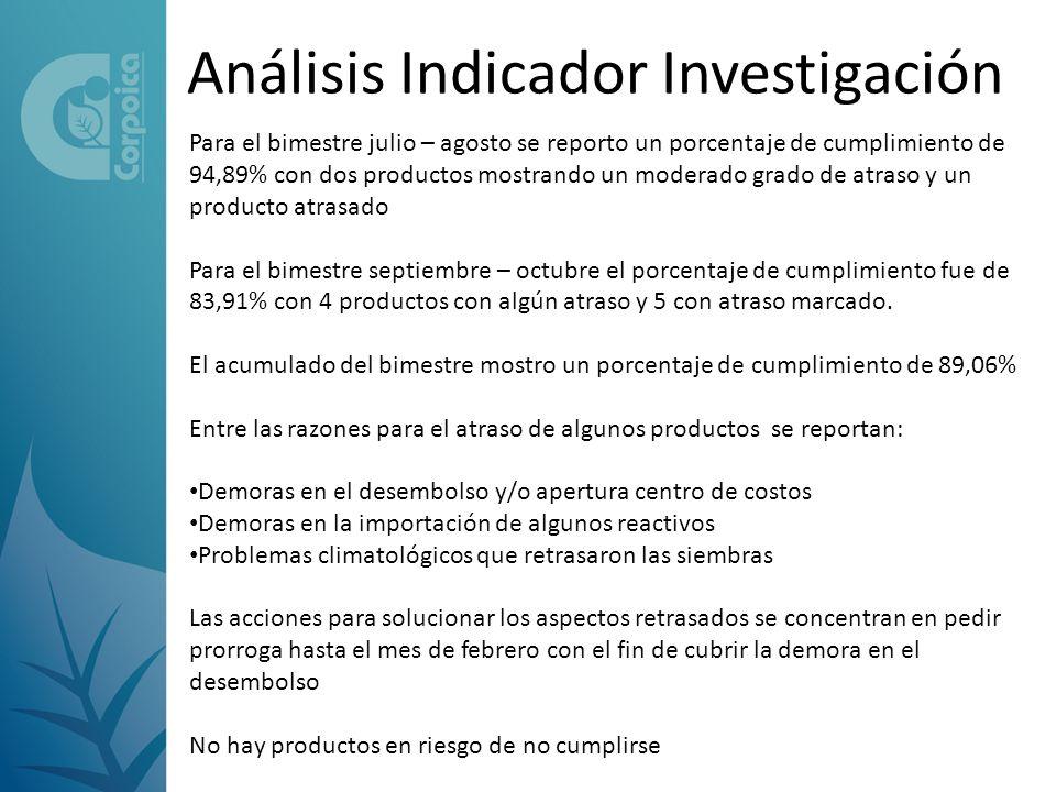 PRODUCTOS DE VALIDACION
