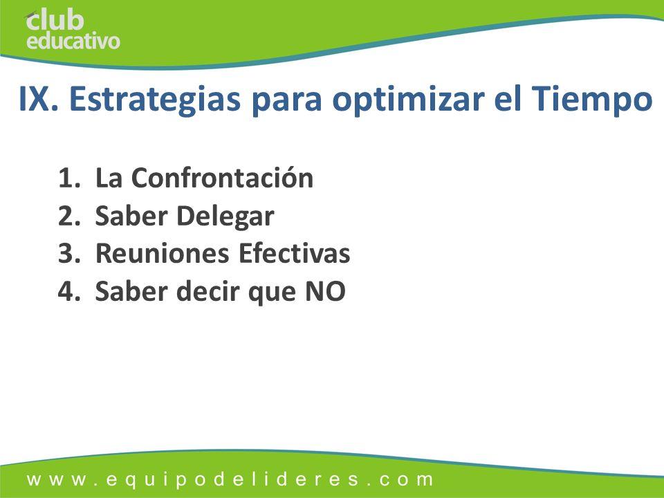 IX. Estrategias para optimizar el Tiempo 1.La Confrontación 2.Saber Delegar 3.Reuniones Efectivas 4.Saber decir que NO