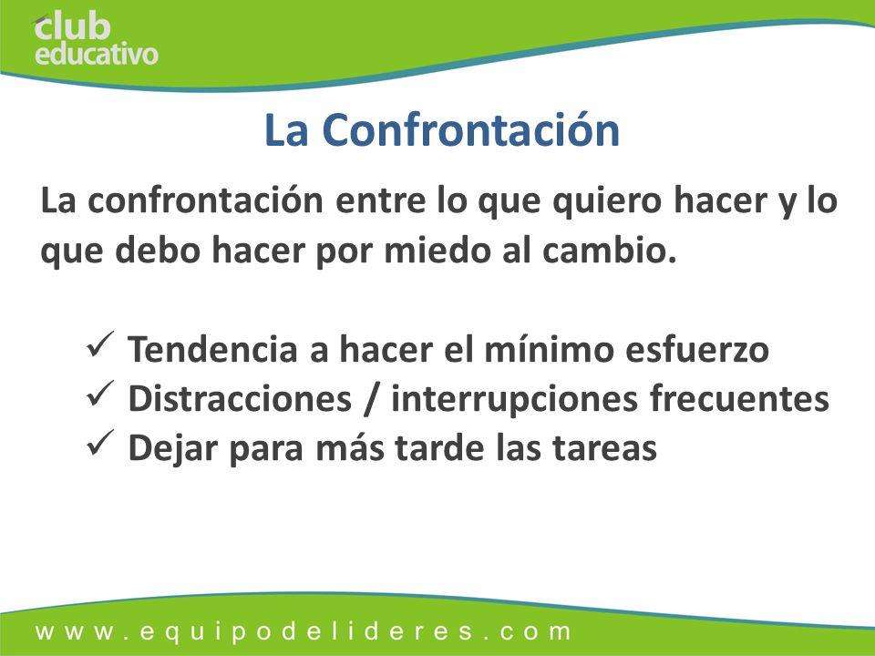 La Confrontación La confrontación entre lo que quiero hacer y lo que debo hacer por miedo al cambio.