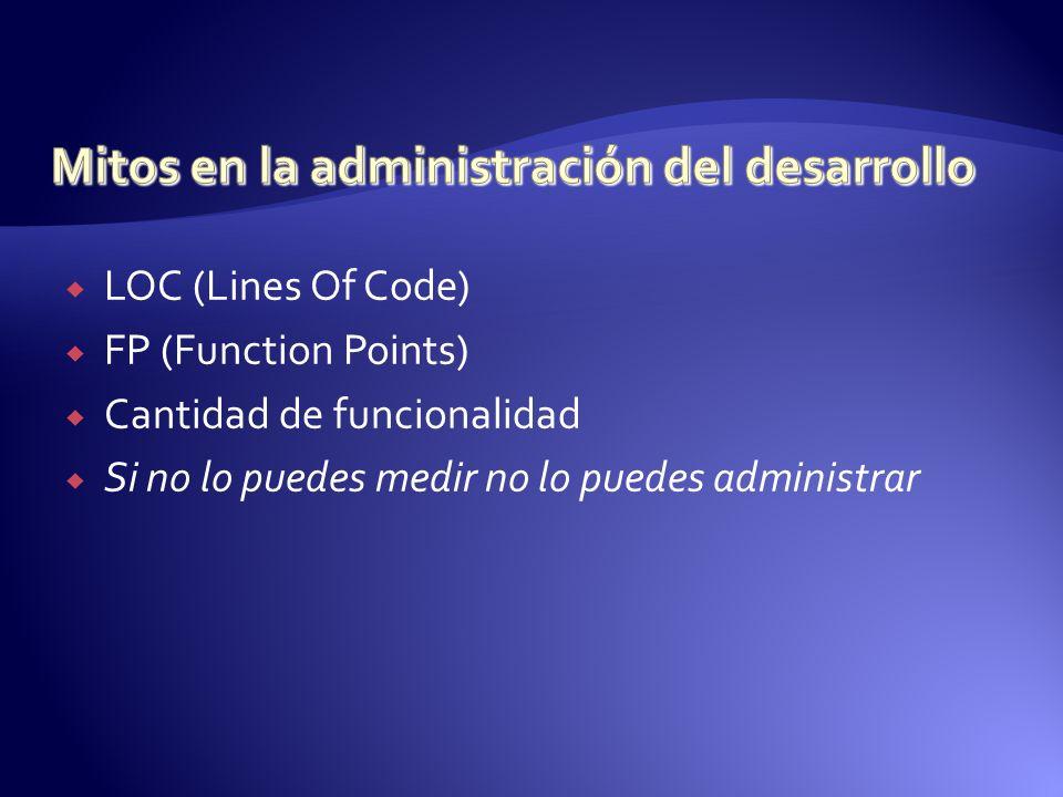 LOC (Lines Of Code) FP (Function Points) Cantidad de funcionalidad Si no lo puedes medir no lo puedes administrar