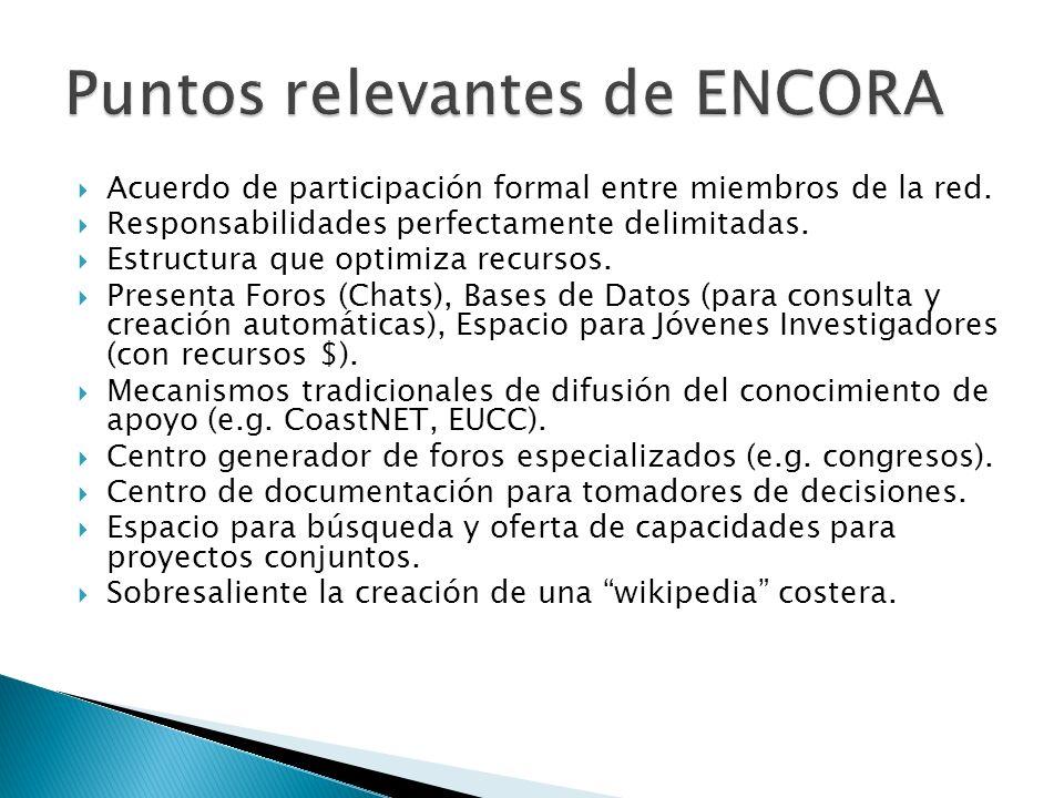 Acuerdo de participación formal entre miembros de la red.