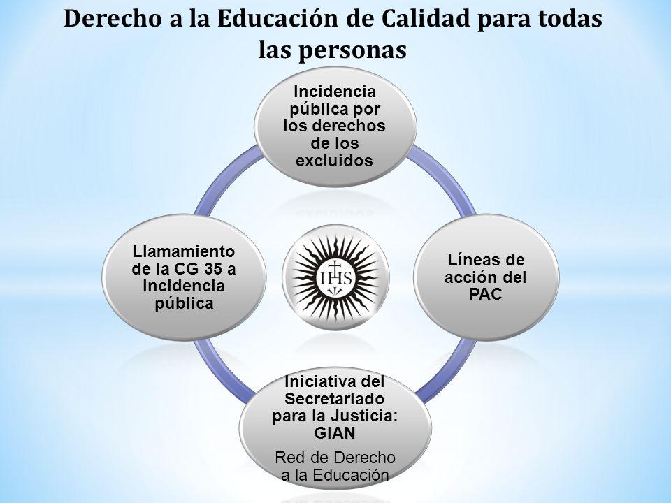 Incidencia pública por los derechos de los excluidos Líneas de acción del PAC Iniciativa del Secretariado para la Justicia: GIAN Red de Derecho a la E
