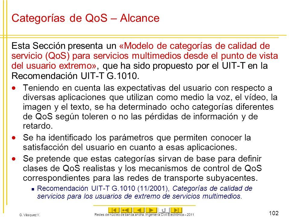 G. Vásquez Y. Categorías de QoS – Alcance Esta Sección presenta un «Modelo de categorías de calidad de servicio (QoS) para servicios multimedios desde