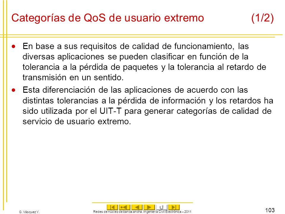 G. Vásquez Y. Categorías de QoS de usuario extremo(1/2) En base a sus requisitos de calidad de funcionamiento, las diversas aplicaciones se pueden cla