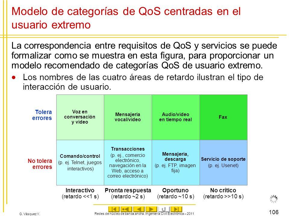 G. Vásquez Y. Modelo de categorías de QoS centradas en el usuario extremo La correspondencia entre requisitos de QoS y servicios se puede formalizar c