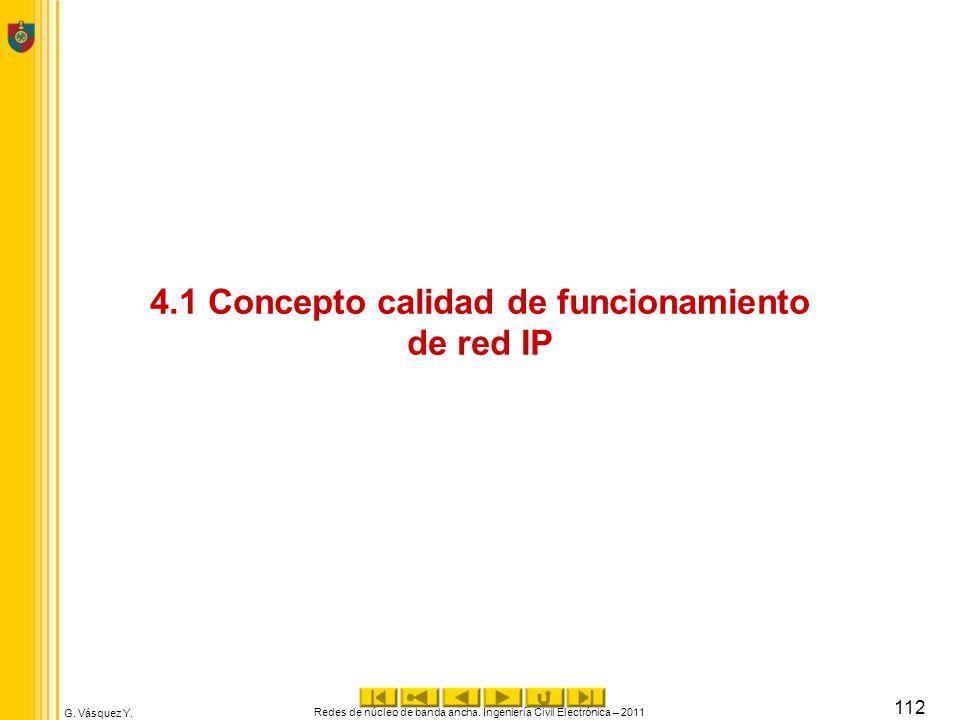 G. Vásquez Y. 4.1 Concepto calidad de funcionamiento de red IP Redes de núcleo de banda ancha. Ingeniería Civil Electrónica – 2011 112