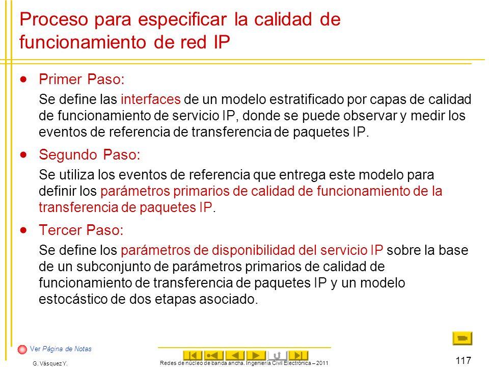G. Vásquez Y. Proceso para especificar la calidad de funcionamiento de red IP Primer Paso: Se define las interfaces de un modelo estratificado por cap