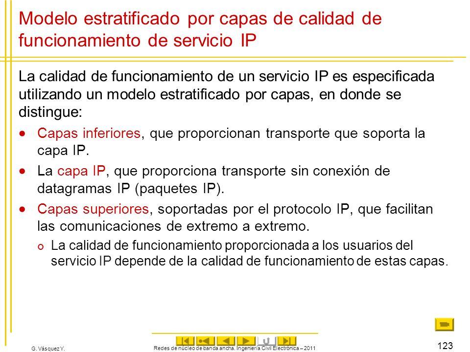 G. Vásquez Y. Modelo estratificado por capas de calidad de funcionamiento de servicio IP La calidad de funcionamiento de un servicio IP es especificad