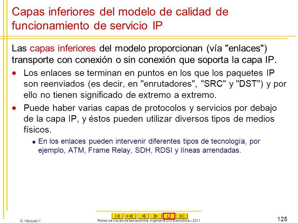 G. Vásquez Y. Capas inferiores del modelo de calidad de funcionamiento de servicio IP Las capas inferiores del modelo proporcionan (vía