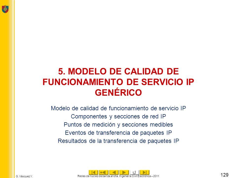 G. Vásquez Y. 5. MODELO DE CALIDAD DE FUNCIONAMIENTO DE SERVICIO IP GENÉRICO Modelo de calidad de funcionamiento de servicio IP Componentes y seccione
