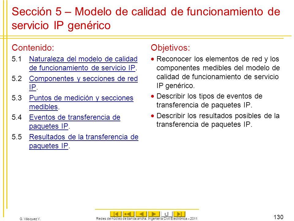 G. Vásquez Y. Sección 5 – Modelo de calidad de funcionamiento de servicio IP genérico Contenido: 5.1Naturaleza del modelo de calidad de funcionamiento