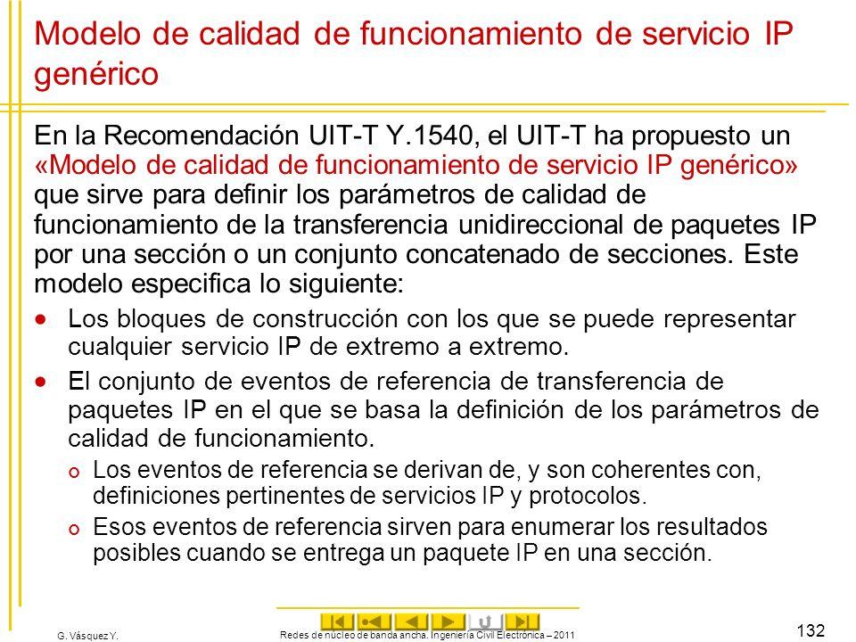 G. Vásquez Y. Modelo de calidad de funcionamiento de servicio IP genérico En la Recomendación UIT-T Y.1540, el UIT-T ha propuesto un «Modelo de calida