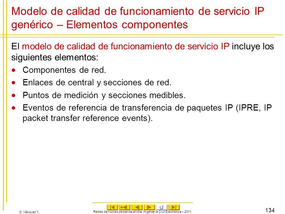 G. Vásquez Y. Modelo de calidad de funcionamiento de servicio IP genérico – Elementos componentes El modelo de calidad de funcionamiento de servicio I