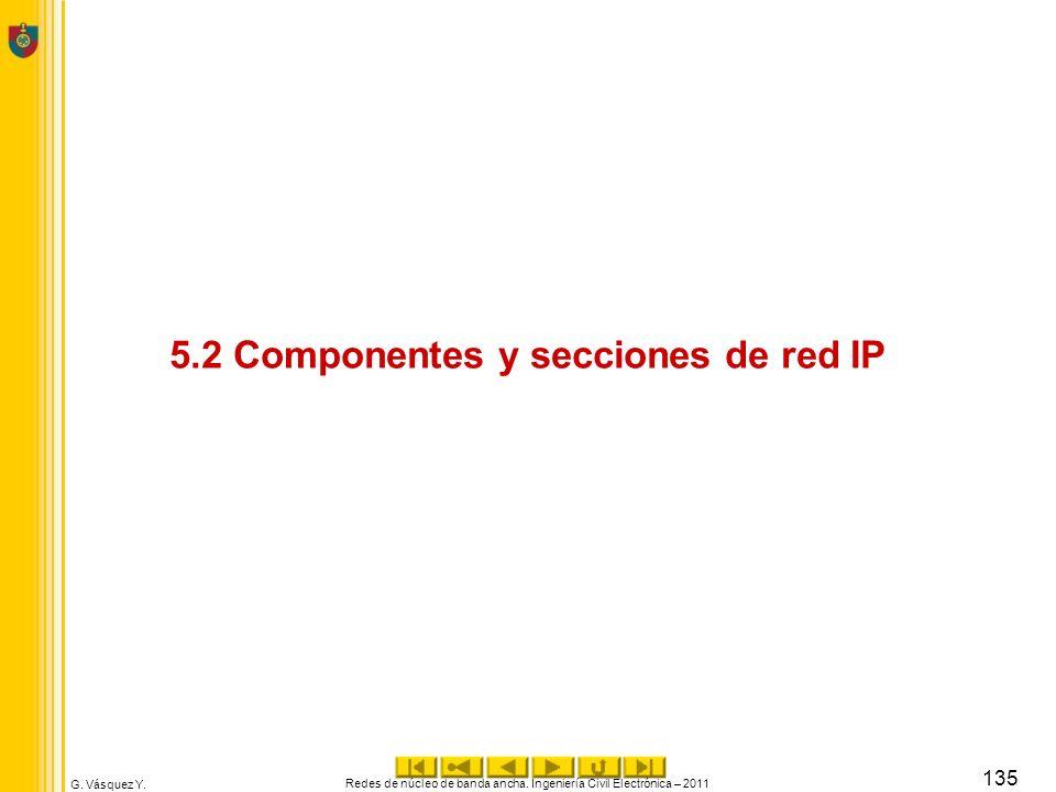 G. Vásquez Y. 5.2 Componentes y secciones de red IP Redes de núcleo de banda ancha. Ingeniería Civil Electrónica – 2011 135