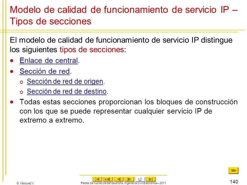G. Vásquez Y. Modelo de calidad de funcionamiento de servicio IP – Tipos de secciones El modelo de calidad de funcionamiento de servicio IP distingue