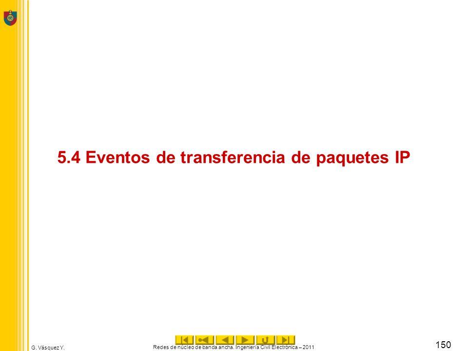 G. Vásquez Y. Redes de núcleo de banda ancha. Ingeniería Civil Electrónica – 2011 150 5.4 Eventos de transferencia de paquetes IP