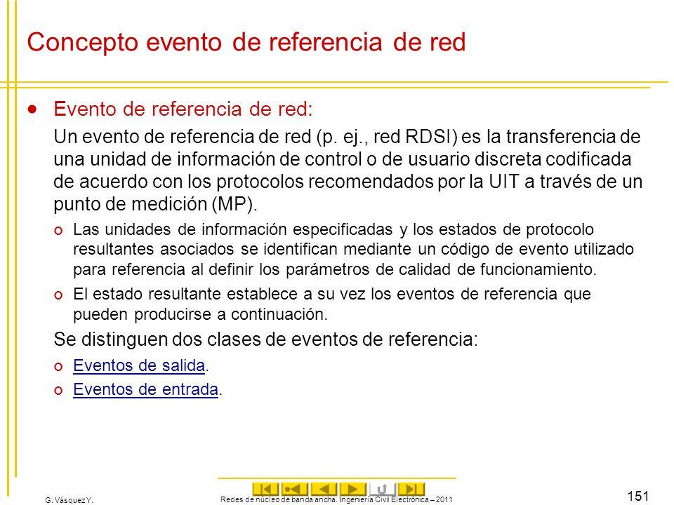 G. Vásquez Y. Redes de núcleo de banda ancha. Ingeniería Civil Electrónica – 2011 151 Concepto evento de referencia de red Evento de referencia de red