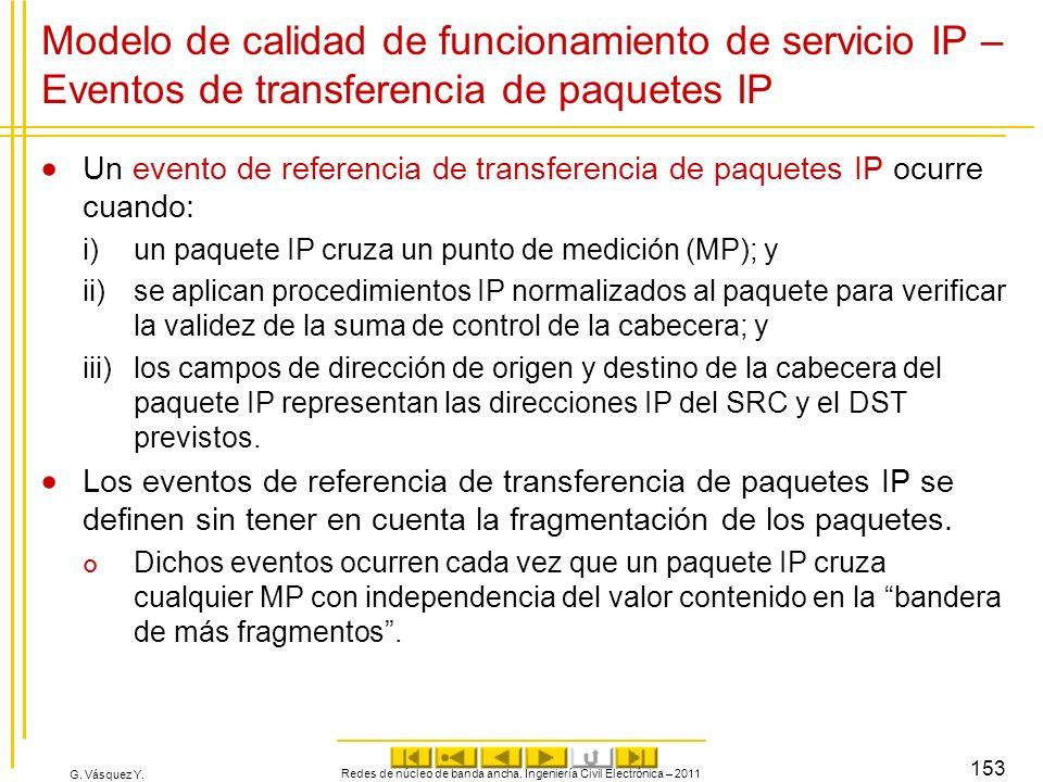 G. Vásquez Y. Modelo de calidad de funcionamiento de servicio IP – Eventos de transferencia de paquetes IP Un evento de referencia de transferencia de