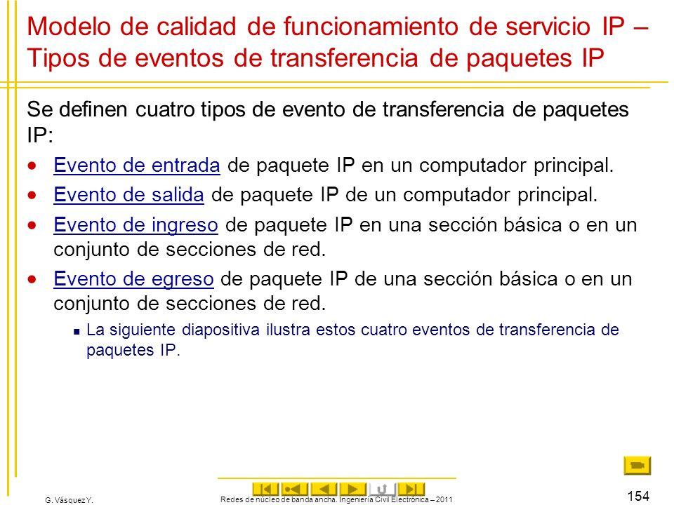 G. Vásquez Y. Modelo de calidad de funcionamiento de servicio IP – Tipos de eventos de transferencia de paquetes IP Se definen cuatro tipos de evento