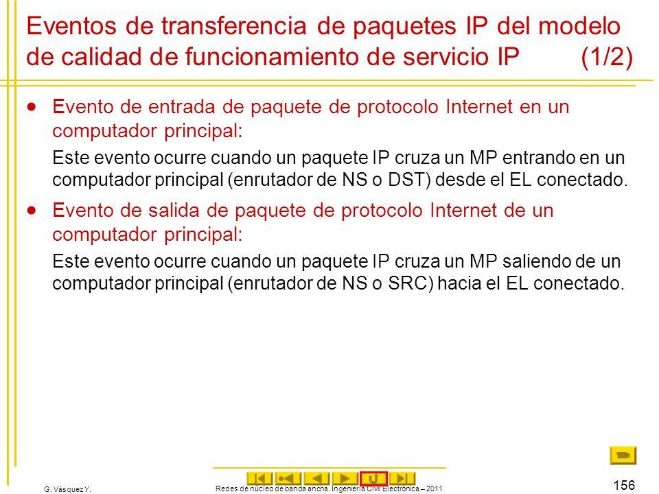 G. Vásquez Y. Eventos de transferencia de paquetes IP del modelo de calidad de funcionamiento de servicio IP (1/2) Evento de entrada de paquete de pro