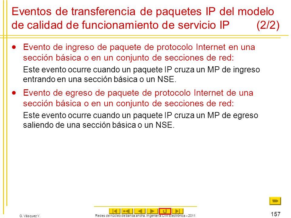 G. Vásquez Y. Eventos de transferencia de paquetes IP del modelo de calidad de funcionamiento de servicio IP (2/2) Evento de ingreso de paquete de pro