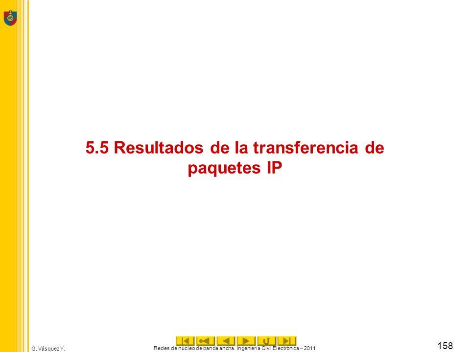 G. Vásquez Y. 5.5 Resultados de la transferencia de paquetes IP Redes de núcleo de banda ancha. Ingeniería Civil Electrónica – 2011 158