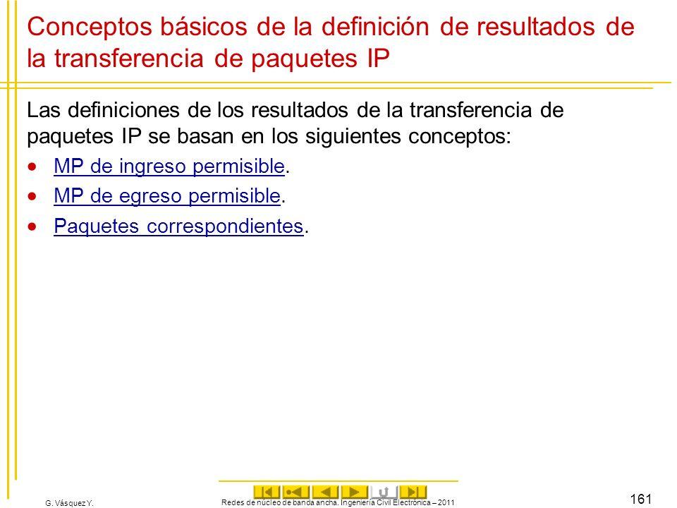 G. Vásquez Y. Conceptos básicos de la definición de resultados de la transferencia de paquetes IP Las definiciones de los resultados de la transferenc