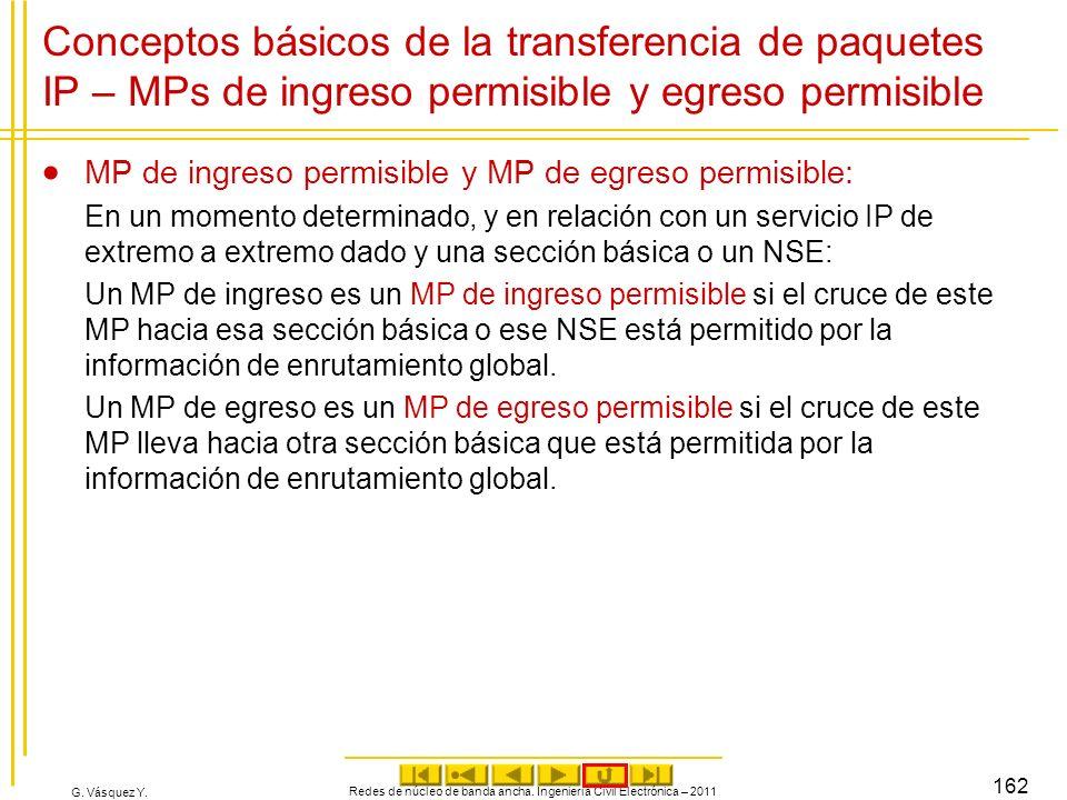 G. Vásquez Y. Conceptos básicos de la transferencia de paquetes IP – MPs de ingreso permisible y egreso permisible MP de ingreso permisible y MP de eg