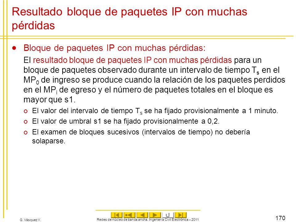 G. Vásquez Y. Resultado bloque de paquetes IP con muchas pérdidas Bloque de paquetes IP con muchas pérdidas: El resultado bloque de paquetes IP con mu