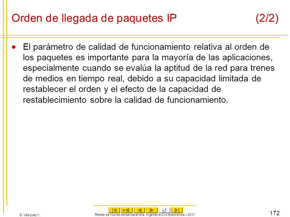 G. Vásquez Y. Orden de llegada de paquetes IP (2/2) El parámetro de calidad de funcionamiento relativa al orden de los paquetes es importante para la
