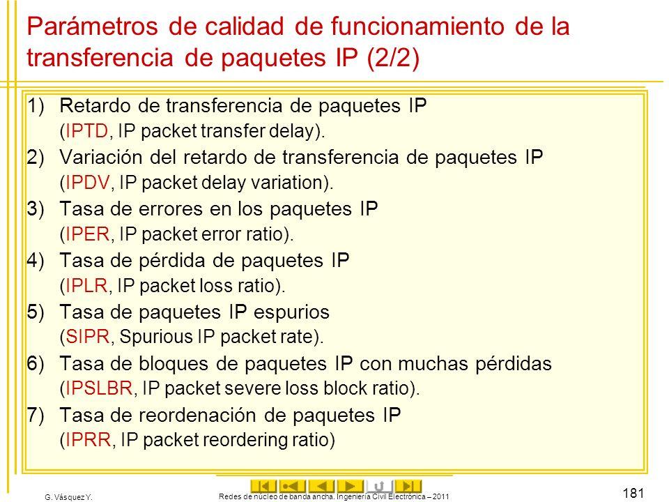 G. Vásquez Y. Parámetros de calidad de funcionamiento de la transferencia de paquetes IP (2/2) 1)Retardo de transferencia de paquetes IP (IPTD, IP pac