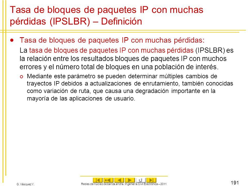 G. Vásquez Y. Redes de núcleo de banda ancha. Ingeniería Civil Electrónica – 2011 191 Tasa de bloques de paquetes IP con muchas pérdidas (IPSLBR) – De