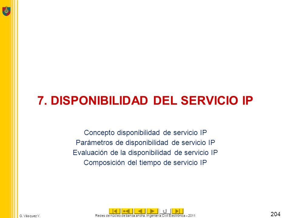 G. Vásquez Y. 7. DISPONIBILIDAD DEL SERVICIO IP Concepto disponibilidad de servicio IP Parámetros de disponibilidad de servicio IP Evaluación de la di