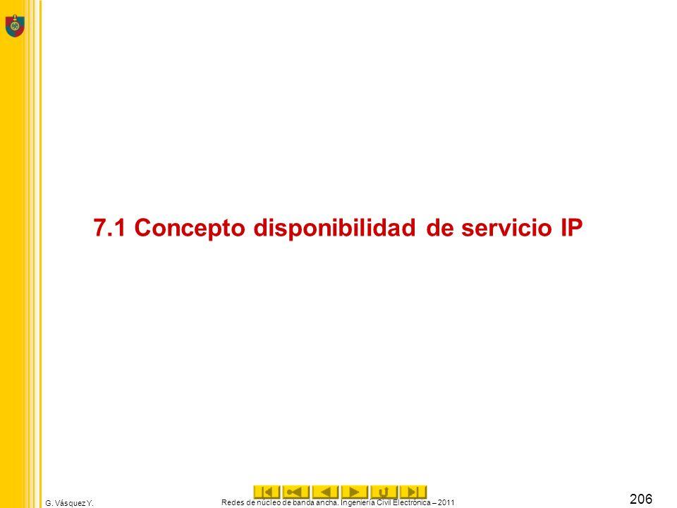 G. Vásquez Y. 7.1 Concepto disponibilidad de servicio IP Redes de núcleo de banda ancha. Ingeniería Civil Electrónica – 2011 206