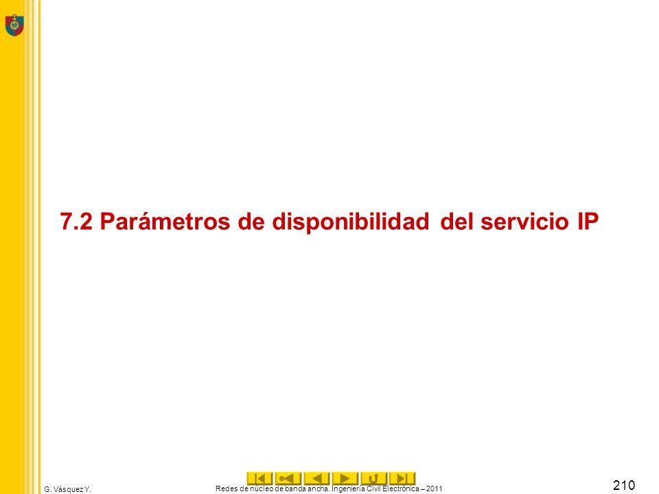 G. Vásquez Y. 7.2 Parámetros de disponibilidad del servicio IP Redes de núcleo de banda ancha. Ingeniería Civil Electrónica – 2011 210