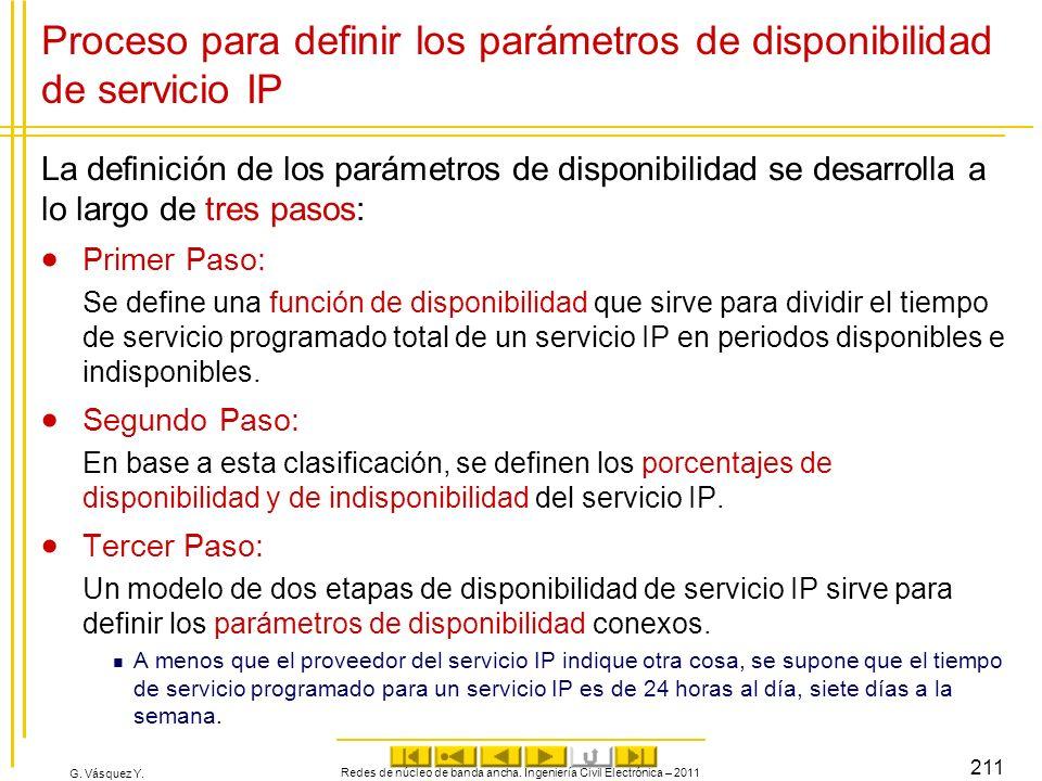 G. Vásquez Y. Proceso para definir los parámetros de disponibilidad de servicio IP La definición de los parámetros de disponibilidad se desarrolla a l