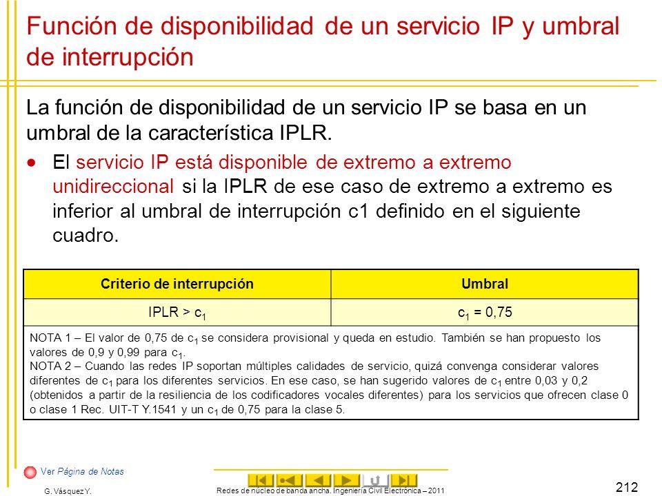G. Vásquez Y. Función de disponibilidad de un servicio IP y umbral de interrupción La función de disponibilidad de un servicio IP se basa en un umbral