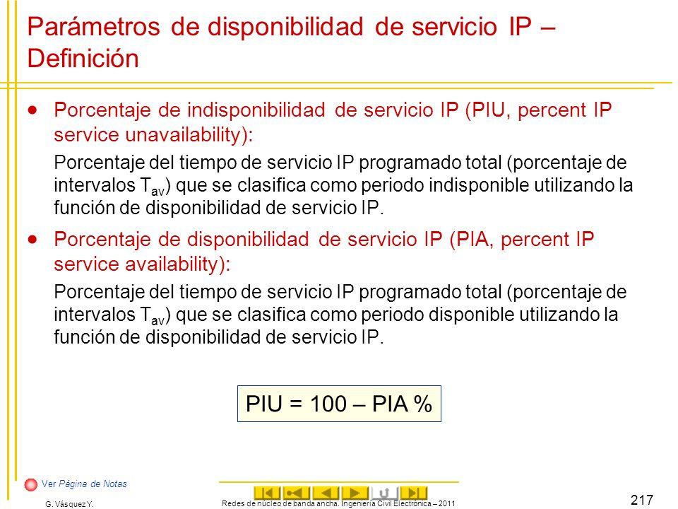 G. Vásquez Y. Parámetros de disponibilidad de servicio IP – Definición Porcentaje de indisponibilidad de servicio IP (PIU, percent IP service unavaila