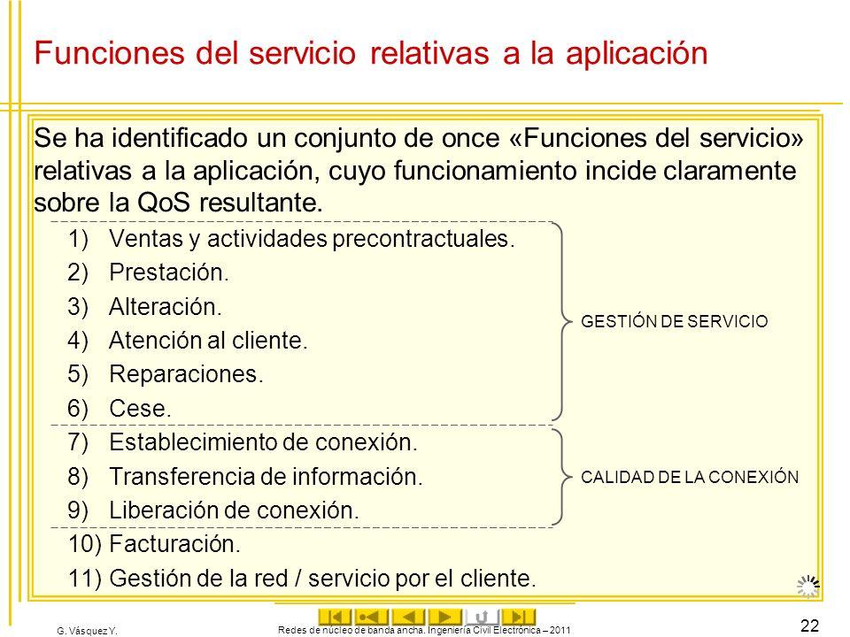 G. Vásquez Y. Funciones del servicio relativas a la aplicación Se ha identificado un conjunto de once «Funciones del servicio» relativas a la aplicaci