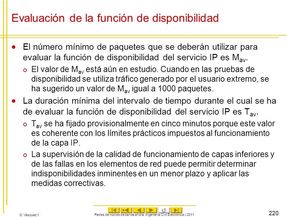 G. Vásquez Y. Redes de núcleo de banda ancha. Ingeniería Civil Electrónica – 2011 220 Evaluación de la función de disponibilidad El número mínimo de p