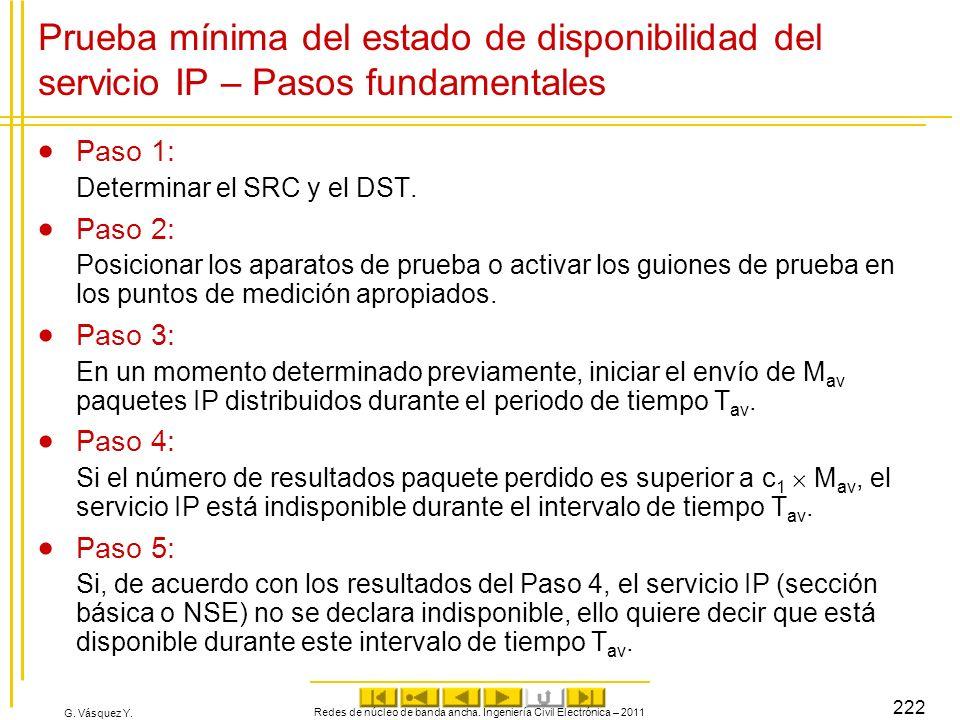 G. Vásquez Y. Prueba mínima del estado de disponibilidad del servicio IP – Pasos fundamentales Paso 1: Determinar el SRC y el DST. Paso 2: Posicionar