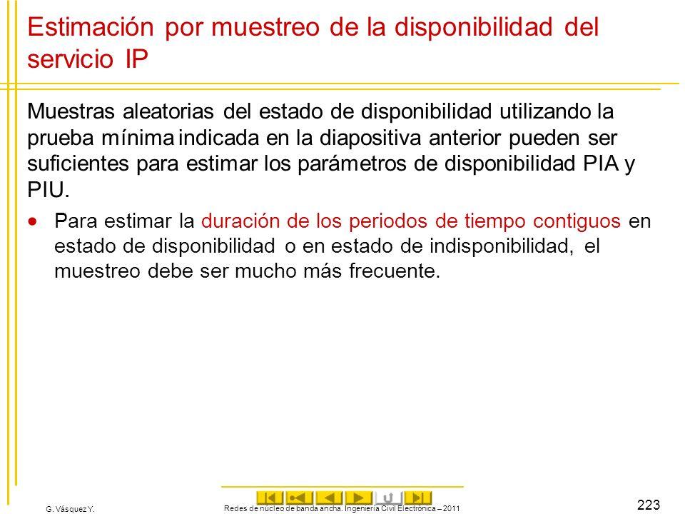 G. Vásquez Y. Estimación por muestreo de la disponibilidad del servicio IP Muestras aleatorias del estado de disponibilidad utilizando la prueba mínim