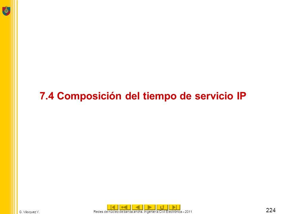 G. Vásquez Y. 7.4 Composición del tiempo de servicio IP Redes de núcleo de banda ancha. Ingeniería Civil Electrónica – 2011 224