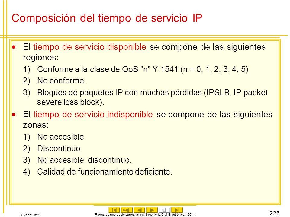 G. Vásquez Y. Composición del tiempo de servicio IP El tiempo de servicio disponible se compone de las siguientes regiones: 1)Conforme a la clase de Q