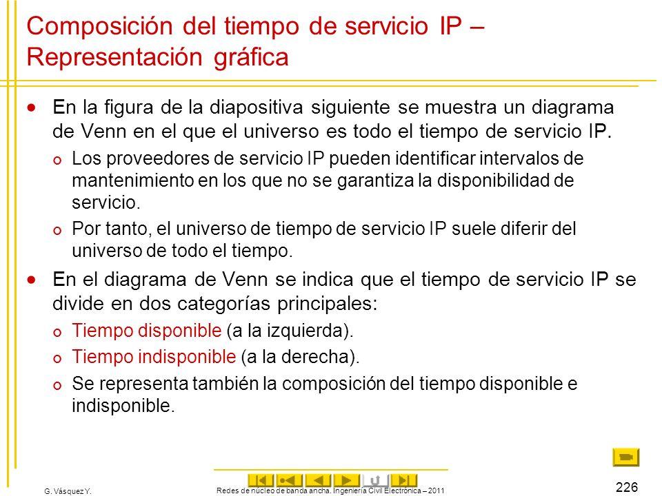 G. Vásquez Y. Composición del tiempo de servicio IP – Representación gráfica En la figura de la diapositiva siguiente se muestra un diagrama de Venn e