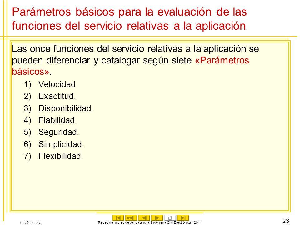 G. Vásquez Y. Parámetros básicos para la evaluación de las funciones del servicio relativas a la aplicación Las once funciones del servicio relativas