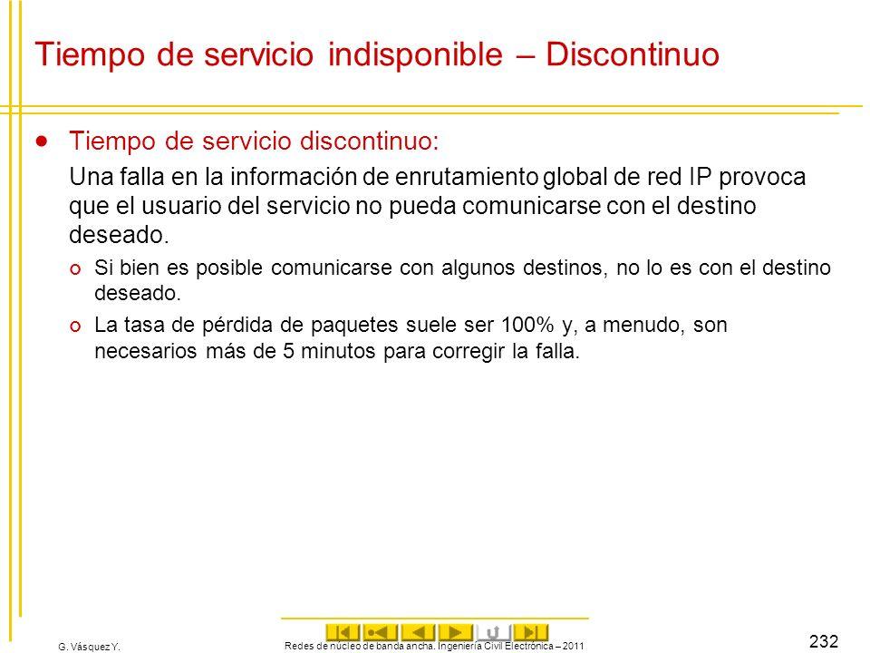 G. Vásquez Y. Tiempo de servicio indisponible – Discontinuo Tiempo de servicio discontinuo: Una falla en la información de enrutamiento global de red