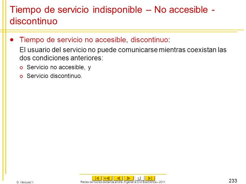 G. Vásquez Y. Tiempo de servicio indisponible – No accesible - discontinuo Tiempo de servicio no accesible, discontinuo: El usuario del servicio no pu
